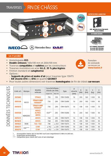 Catalogue Traxion - page produits 02